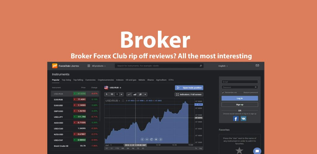 Broker Forex Club rip off reviews